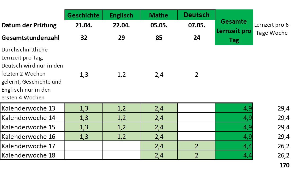 Lernplan-Excel