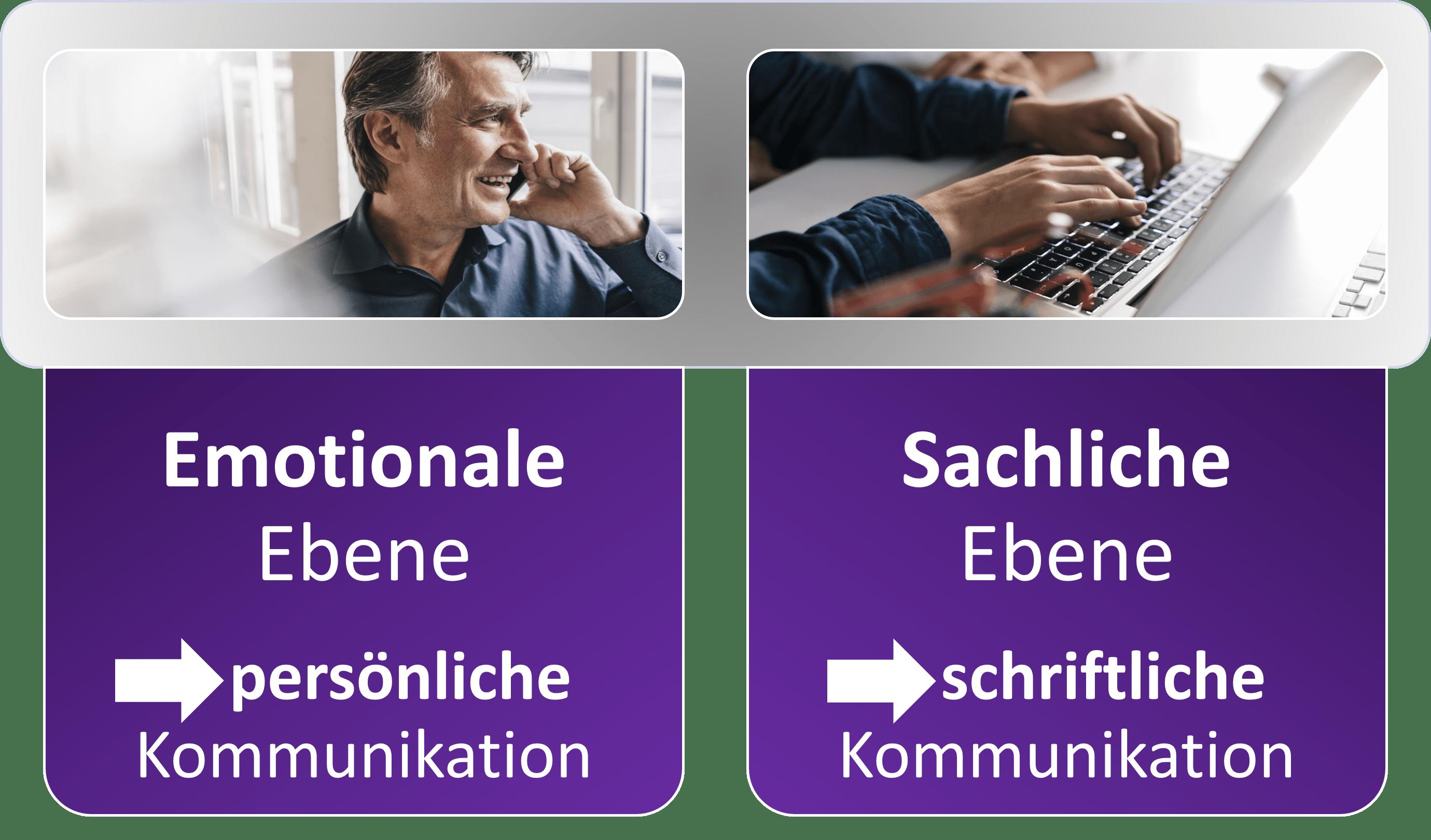 schriftliche Kommunikation Sachebene